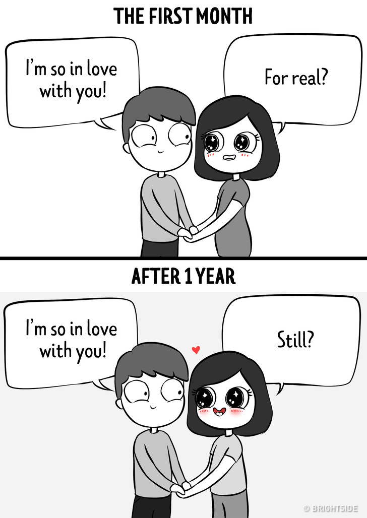 Honest Comics Depicting Relationship In The First Year Vs A Year Later