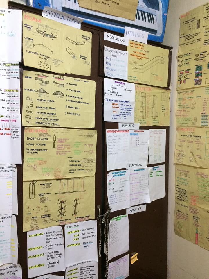 Brother Shares Pictures Of Room Full Of Notes Of The Topper Of the Architecture Board Exams