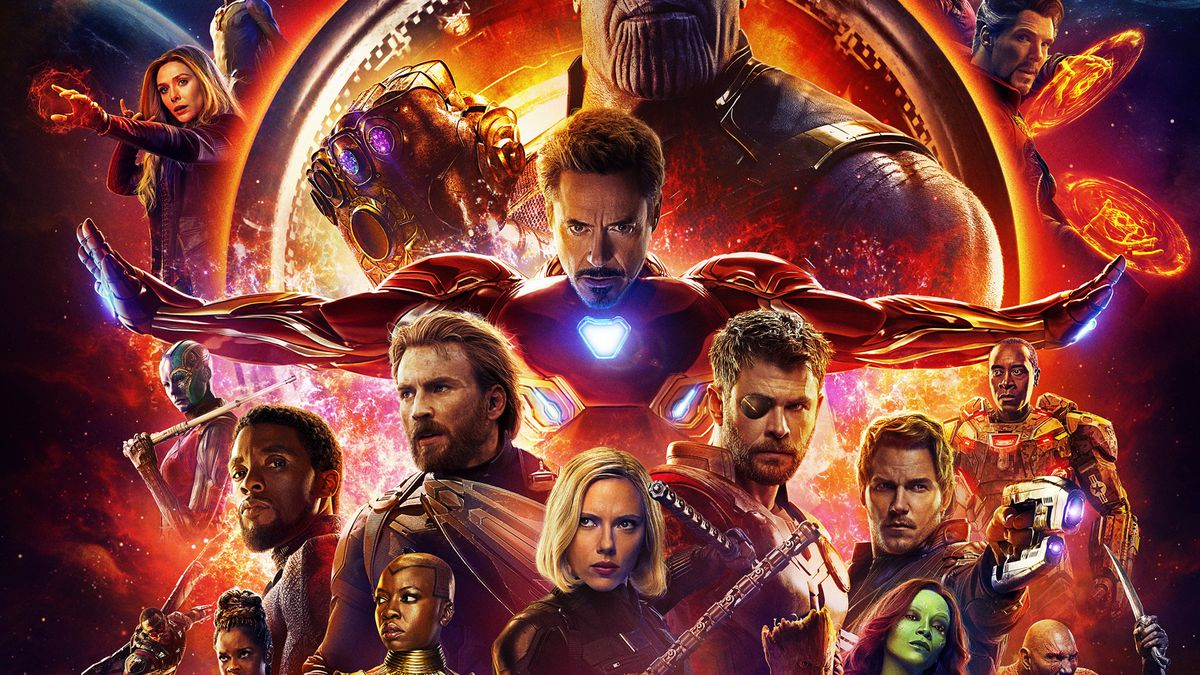 Avengers Endgame: Here's How Much Each Actor Earned!