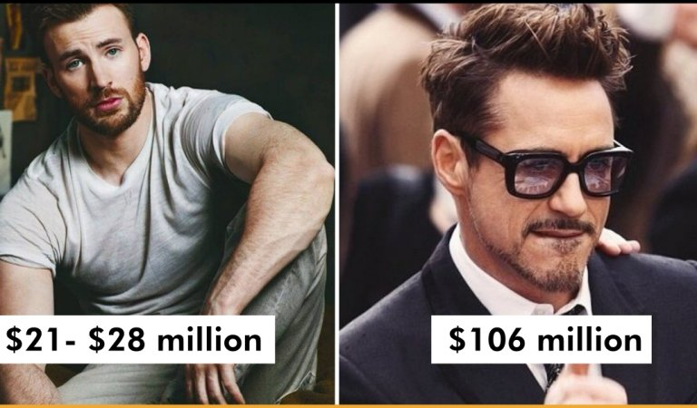 Avengers Endgame: Here's How Much Each Actor Earned